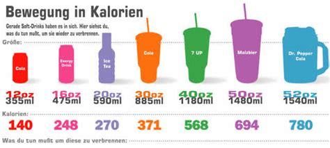 kalorien und bewegung oder  du fuer eine cola tun musst
