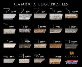 kitchen design floor plans cambria 19 different edge profiles cambria quartz