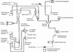 92 Mustang Vacuum Diagram