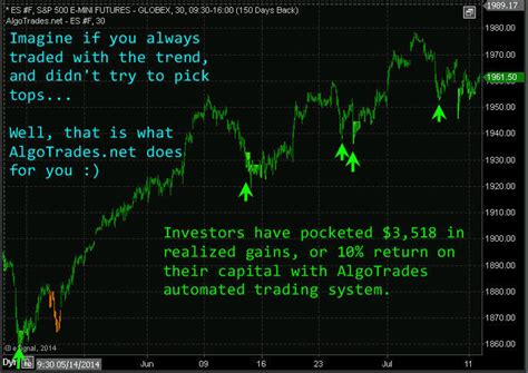 automated trading system algotrades automated trading system update