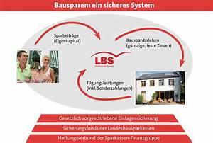 Lbs Bausparvertrag Tarife : geschlossener kreislauf sch tzt sparer lbs bausparen ist sicher und flexibel ~ Orissabook.com Haus und Dekorationen