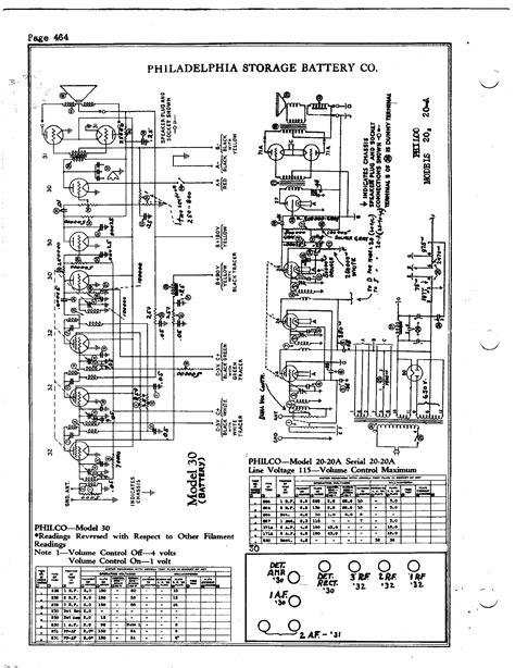 philco radio television corp  antique electronic supply