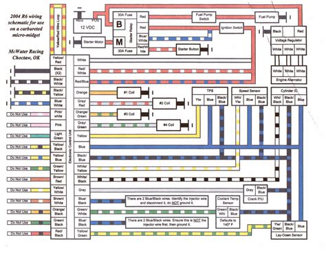 2001 Yamaha R1 Wiring Diagram by Technical Information
