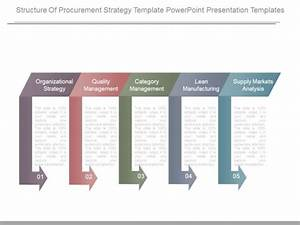 wonderful strategy template powerpoint photos example With procurement category strategy template