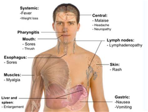 Übertragung syphilis