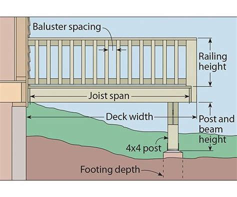 draw a floor plan draw a plan for your deck