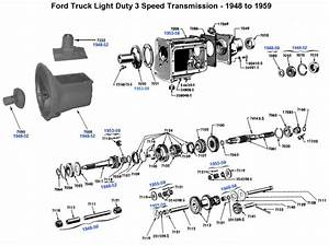 1955 Tranny - Or Is It