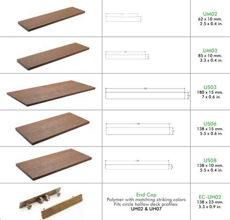 Trex Decking Boards Dimensions by Next Wood Adelco Srilanka Paint Flooring Carpet