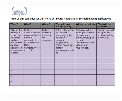 free project plan template project planning template cyberuse