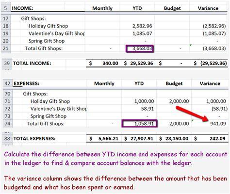 create  treasurers report  microsoft excel