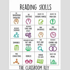 16 Reading Strategies To Teach This Year  Texts, Charts