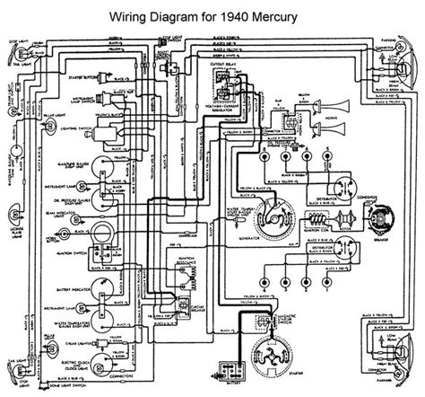 Best Images About Wiring Pinterest Cars Chevy
