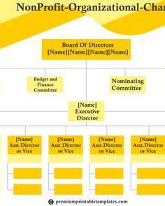 typical  profit organizational chart organizational