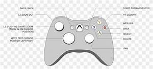 Xbox Console Diagram Wiring Diagram Schemes Xbox 360