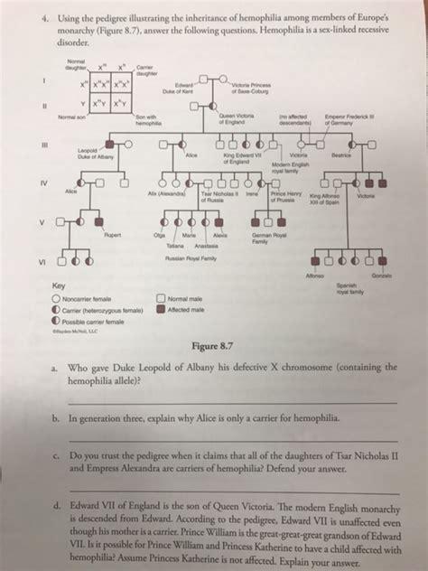 solved   pedigree illustrating  inheritance
