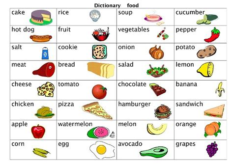 Food Vocabulary  Food & Cooking  Pinterest  Vocabulary And Food