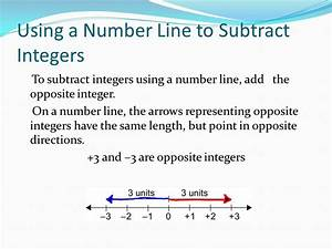Using Models to Add Integers - ppt video online download