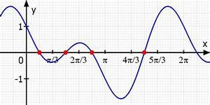 Cos Berechnen : steigungswinkel sinus cosinus schnittwinkel berechnen ~ Themetempest.com Abrechnung
