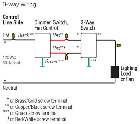 Ceiling Fan Lutron 3 Way Dimmer Wiring Diagram by Lutron S 603p Wh Skylark 600w Incandescent Halogen