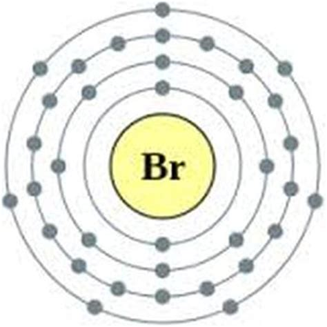 Protons In Bromine by Bromine Home