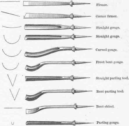 pin  pau oliver garcia  multitool wood carving tools