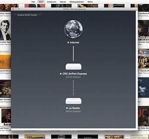 Neues Netzwerk Einrichten : getrenntes 5 ghz netz f r meine la rosita einrichten ~ Yasmunasinghe.com Haus und Dekorationen