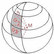Kugel Berechnen Formel : das volumen der kugel ~ Themetempest.com Abrechnung