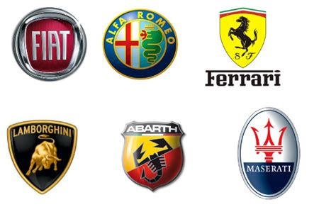 Italian Car Brands And Some Of The Most Expensive Car