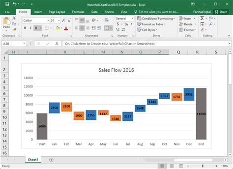 business decisions  excel  charts
