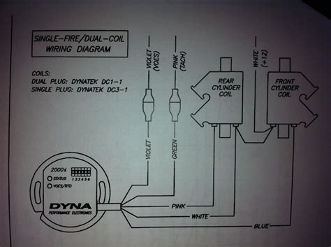 rigid evo sportster sport 1200s 98 03 ignition replacement page 2 the sportster and buell