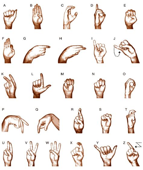 sign language letters learn the alphabet in sign language ahead of world hearing day 10224