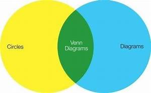 10 Venn And Not