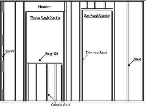 opening for 36 inch door homeofficedecoration 36 inch exterior door opening