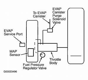 Chevy S10 Throttle Body Diagram