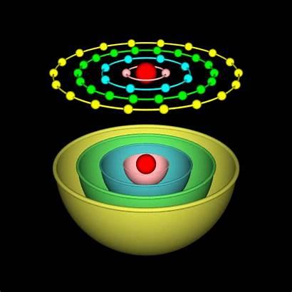Quantum Electron Clipart Shell Clip Atomic Structure