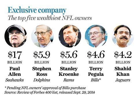 pegulas    wealthiest owners  nfl