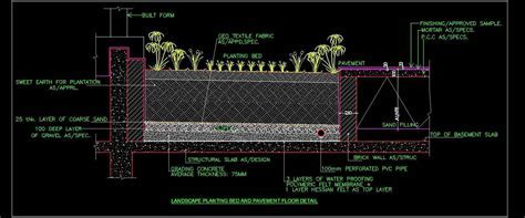 Typical Landscape Bed Planting and Pavement Floor Detail