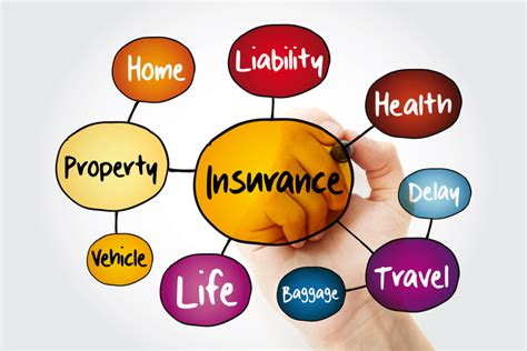 Incumbents are moving beyond proof of concept purgatory and into real production. Start 2020 With An Insurance Review - Oakwood Insurance Agency