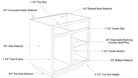 kitchen cabinet construction methods flush inset frame aura cabinetry building quality 5200