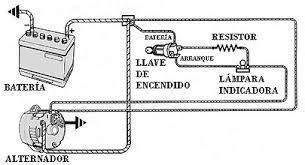 resultado de imagen para como comprobar alternador coche electromecanica
