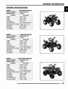 Best View Of Polaris Scrambler 50cc Parts And Description