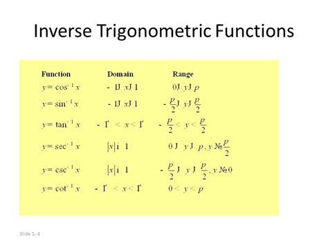 Inverse Trig Functions  Ppt Download