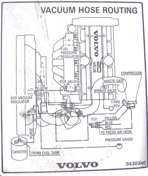 Mysterious Vacuum Lines Tree Overview Volvo Forums
