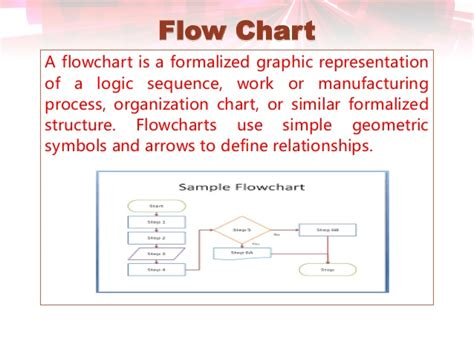 Quality Control And Its Tools Flowchart Symbol Wiki Cloud Flow Chart In Hindi Language Merge Sort C Ideas Pinterest Blank Images Topic Hexagon
