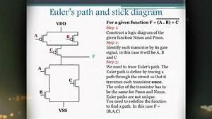 Emcc0012 Introduction To Cmos Stick Diagram Design