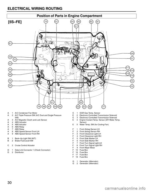 1994 Toyotum Engine Wiring Diagram by Airbag Toyota Camry 1994 Xv10 4 G Wiring Diagrams