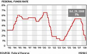 Bernanke: Fed to cut interest rates again - Business ...