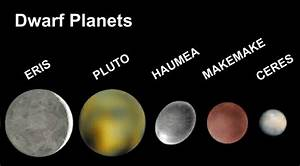 Dwarf Planets - Pics about space