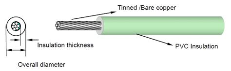 h07v k 1 5mm2 h05v k h07v k 1 5mm2 2 5mm2 4mm2 6mm2 grounding cable buy h05v k h07v k 1 5mm2 2 5mm2 4mm2