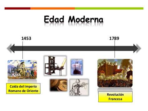 linea tiempo historia de la humanidad by daniel eras de la historia de la humanidad